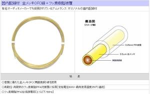 日本 Amtrans 無氧銅鍍金線 透明鐵氟龍外皮 0.5mm / 一米